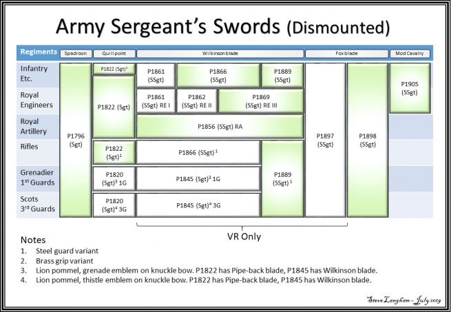 Name:  Sergeant Sword Evolution - A4.jpg Views: 89 Size:  96.1 KB